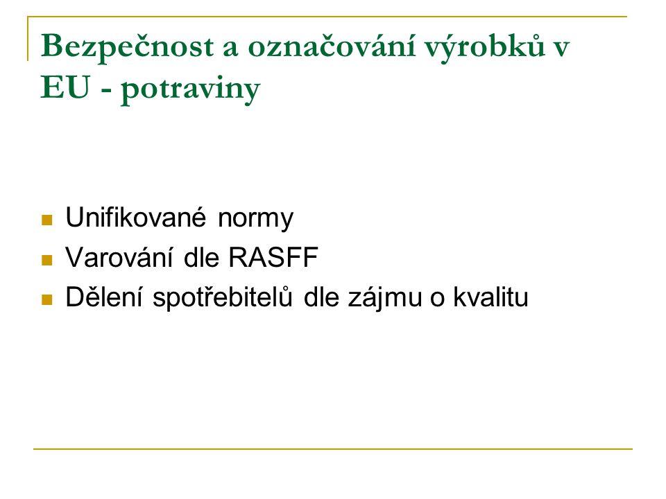 Bezpečnost a označování výrobků v EU - potraviny