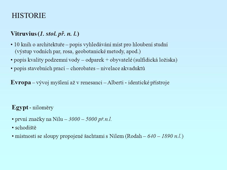 HISTORIE Vitruvius (1. stol. př. n. l.)