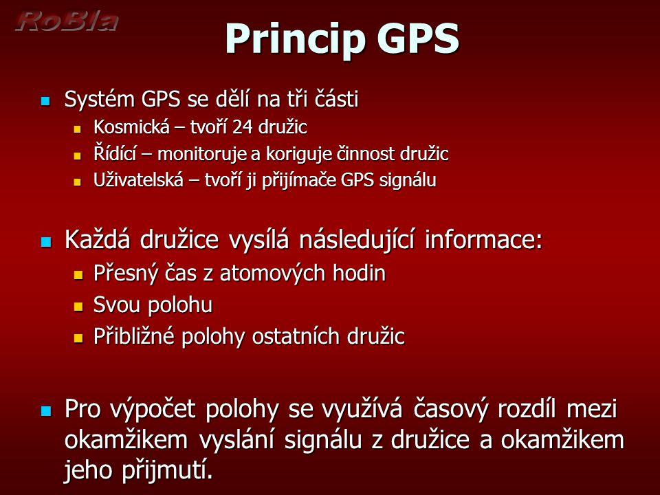 Princip GPS Každá družice vysílá následující informace: