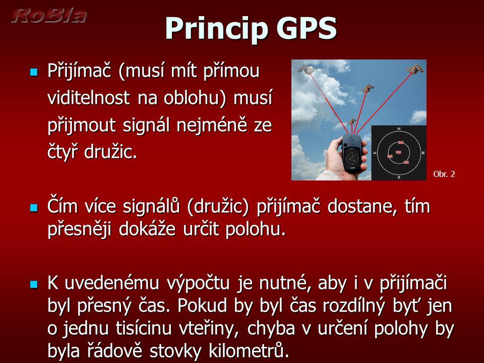 Princip GPS Přijímač (musí mít přímou viditelnost na oblohu) musí