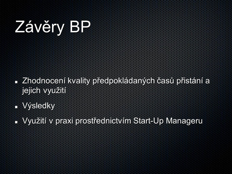 Závěry BP Zhodnocení kvality předpokládaných časů přistání a jejich využití.