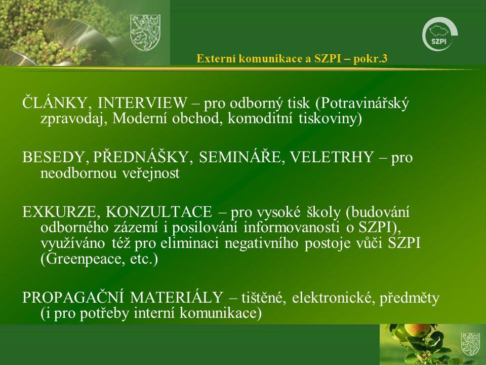 Externí komunikace a SZPI – pokr.3