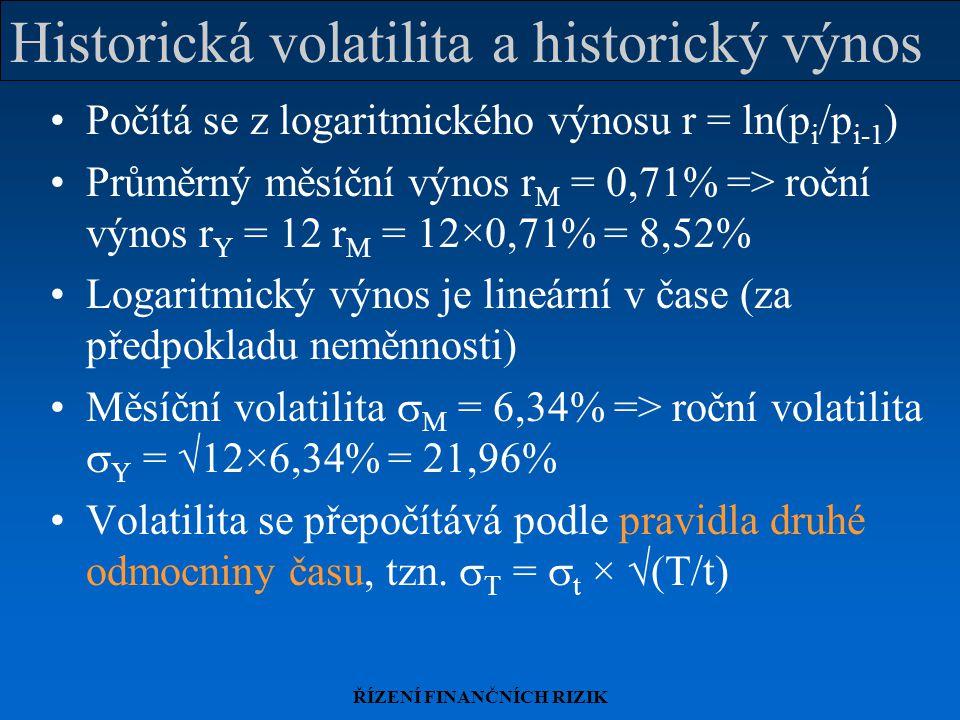 Historická volatilita a historický výnos