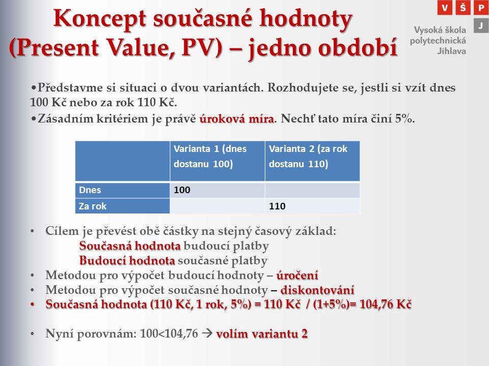Koncept současné hodnoty (Present Value, PV) – jedno období