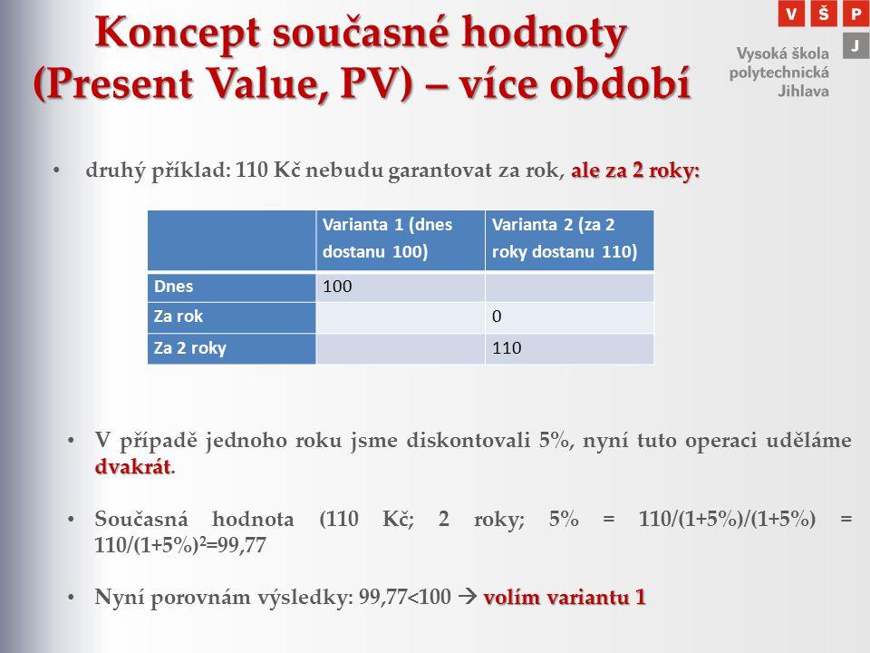 Koncept současné hodnoty (Present Value, PV) – více období