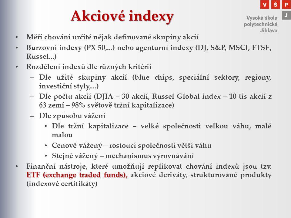 Akciové indexy Měří chování určité nějak definované skupiny akcií