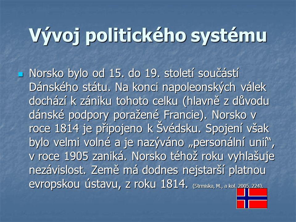 Vývoj politického systému