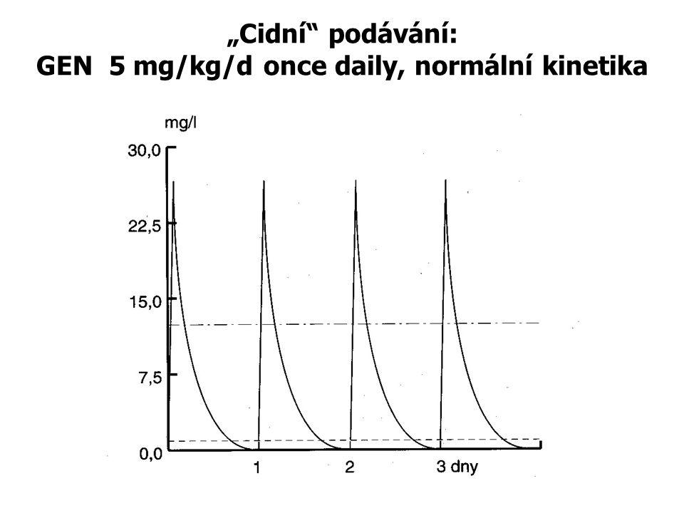 """""""Cidní podávání: GEN 5 mg/kg/d once daily, normální kinetika"""