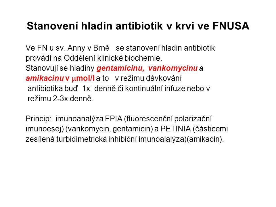 Stanovení hladin antibiotik v krvi ve FNUSA