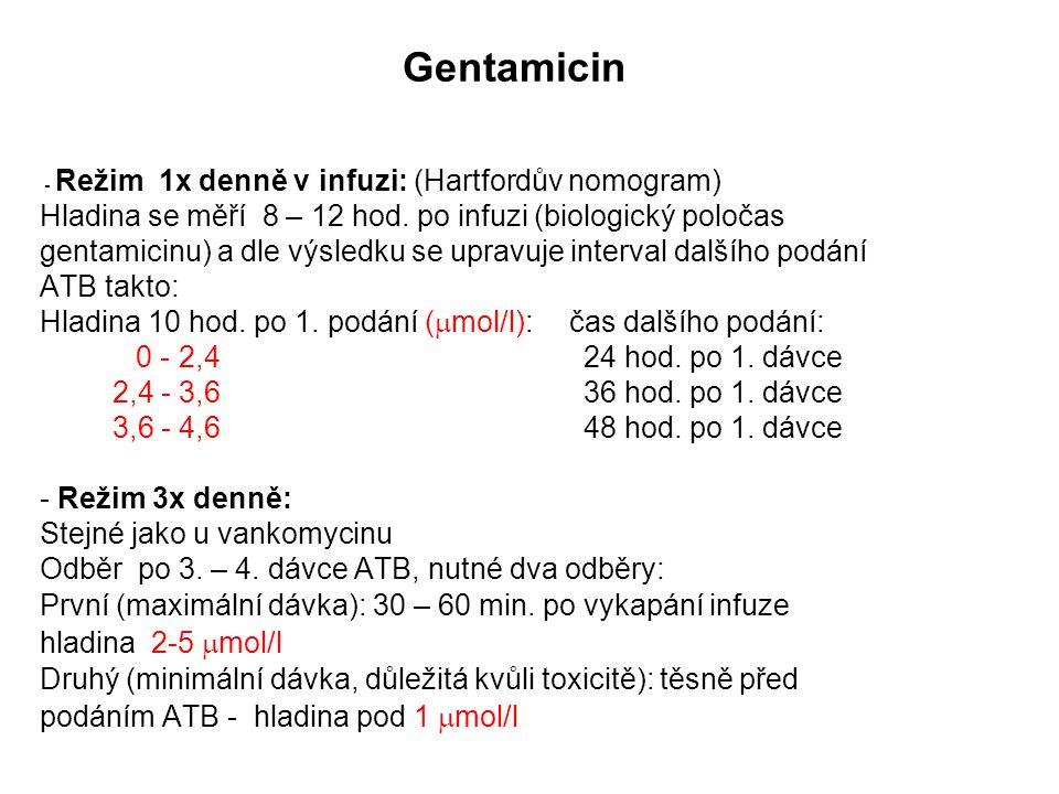 Gentamicin Hladina se měří 8 – 12 hod. po infuzi (biologický poločas