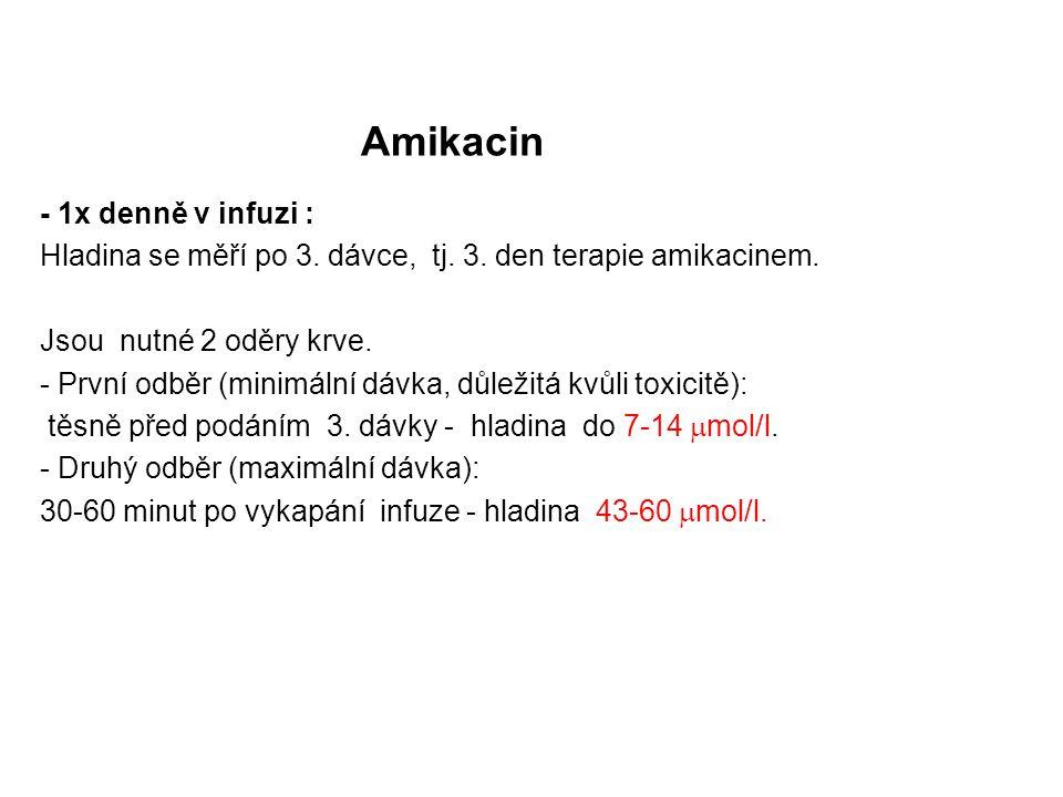 Amikacin - 1x denně v infuzi :