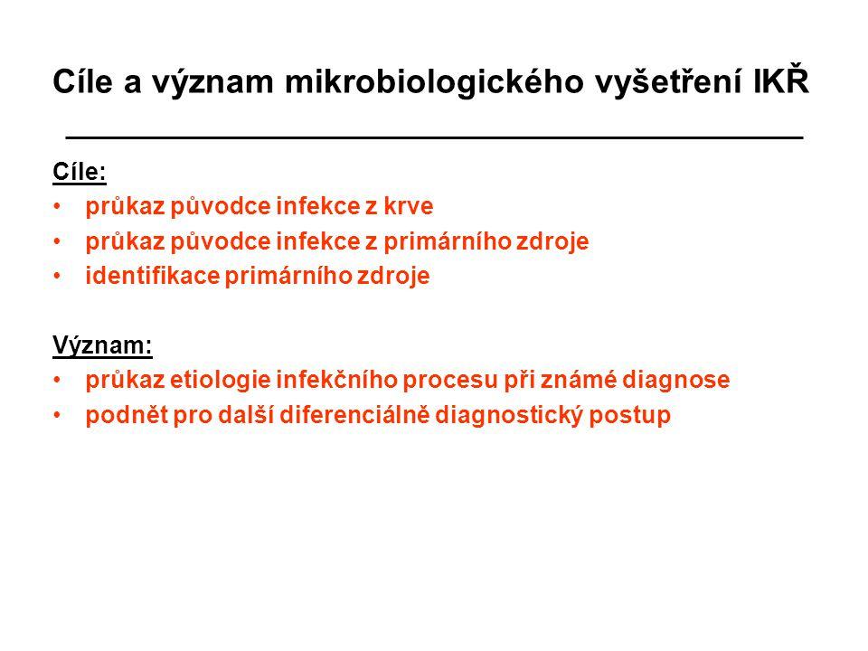 Cíle a význam mikrobiologického vyšetření IKŘ