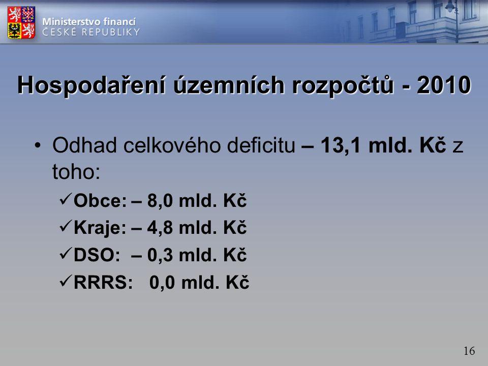 Hospodaření územních rozpočtů - 2010