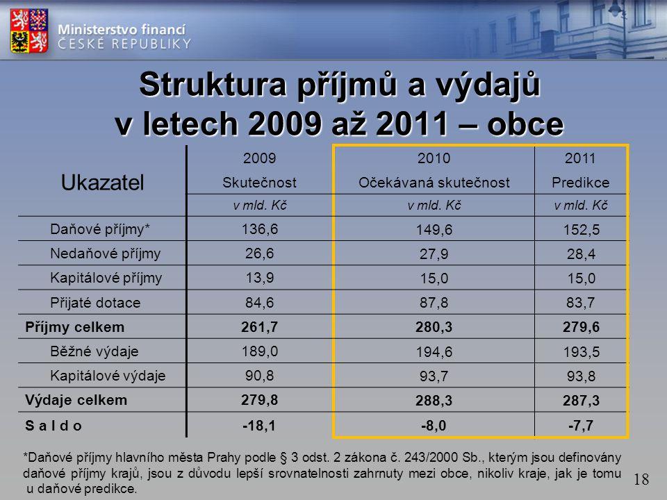 Struktura příjmů a výdajů v letech 2009 až 2011 – obce