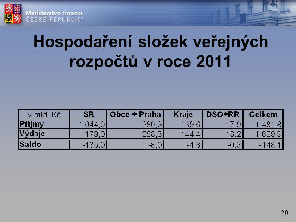 Hospodaření složek veřejných rozpočtů v roce 2011