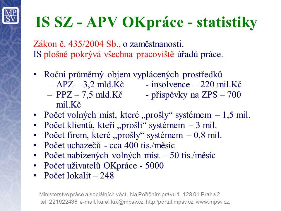 IS SZ - APV OKpráce - statistiky