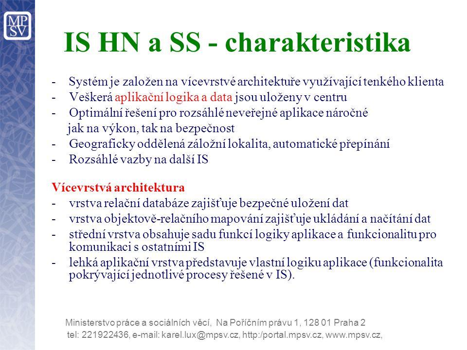 IS HN a SS - charakteristika