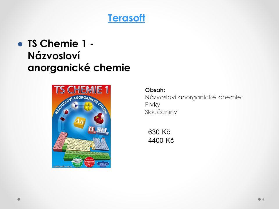 TS Chemie 1 - Názvosloví anorganické chemie