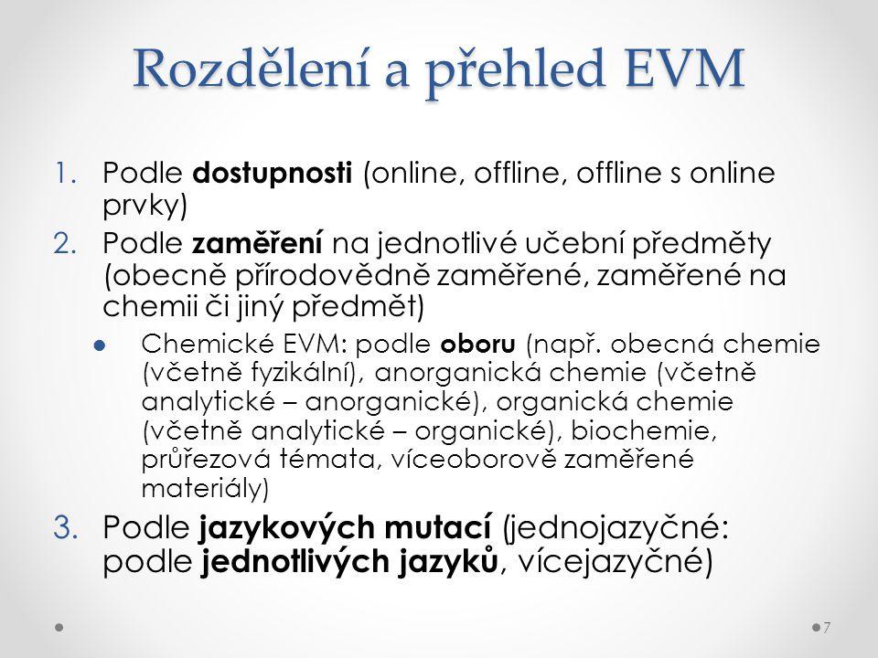 Rozdělení a přehled EVM