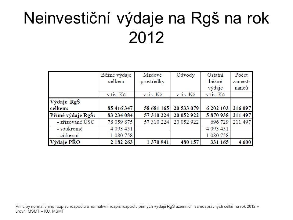 Neinvestiční výdaje na Rgš na rok 2012