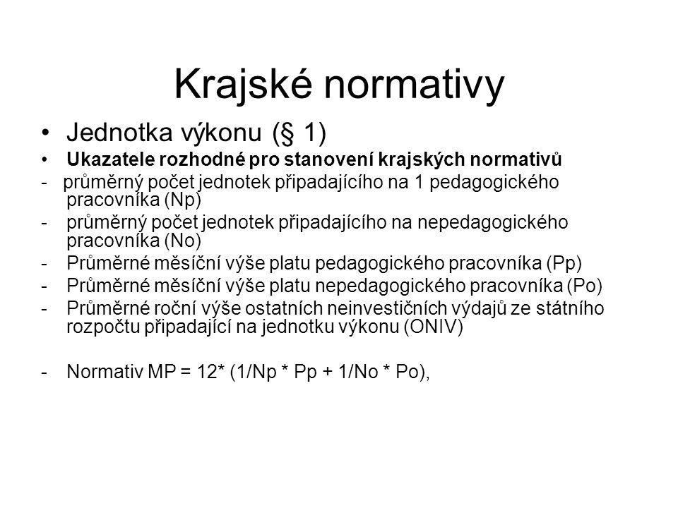Krajské normativy Jednotka výkonu (§ 1)