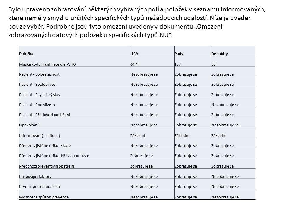 """Bylo upraveno zobrazování některých vybraných polí a položek v seznamu informovaných, které neměly smysl u určitých specifických typů nežádoucích událostí. Níže je uveden pouze výběr. Podrobně jsou tyto omezení uvedeny v dokumentu """"Omezení zobrazovaných datových položek u specifických typů NU ."""