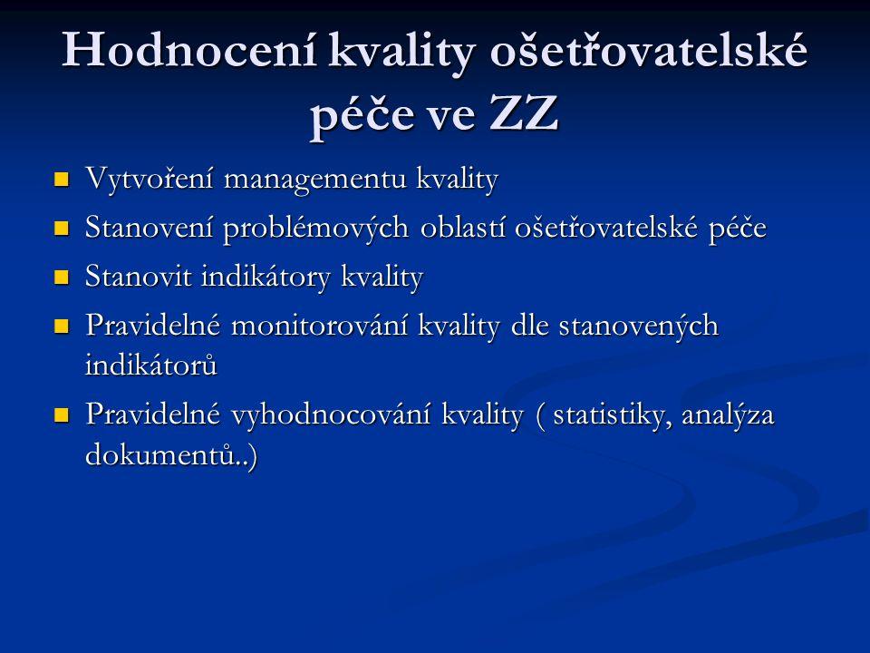 Hodnocení kvality ošetřovatelské péče ve ZZ