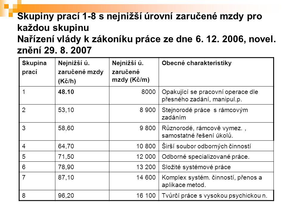 Skupiny prací 1-8 s nejnižší úrovní zaručené mzdy pro každou skupinu Nařízení vlády k zákoníku práce ze dne 6. 12. 2006, novel. znění 29. 8. 2007