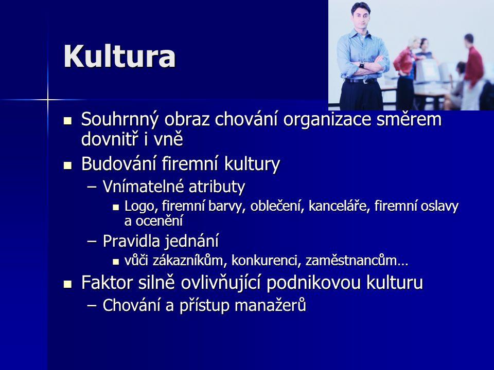 Kultura Souhrnný obraz chování organizace směrem dovnitř i vně