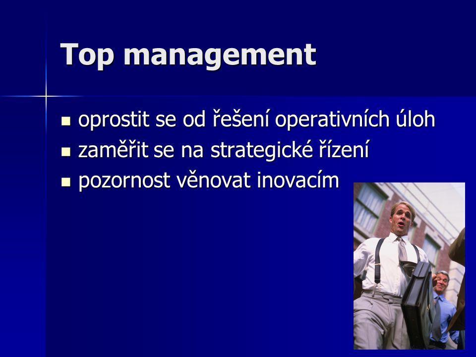 Top management oprostit se od řešení operativních úloh
