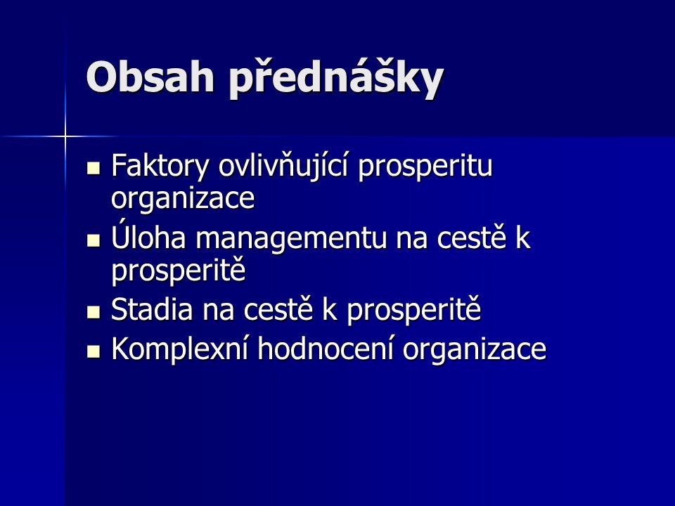 Obsah přednášky Faktory ovlivňující prosperitu organizace