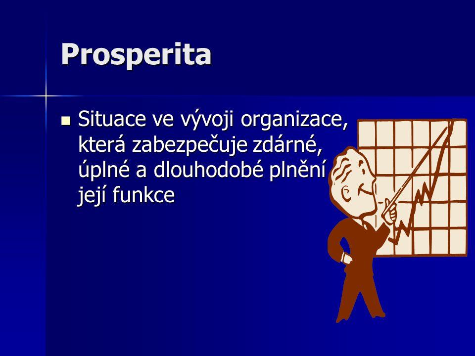 Prosperita Situace ve vývoji organizace, která zabezpečuje zdárné, úplné a dlouhodobé plnění její funkce.