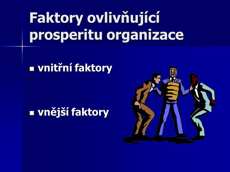 Faktory ovlivňující prosperitu organizace