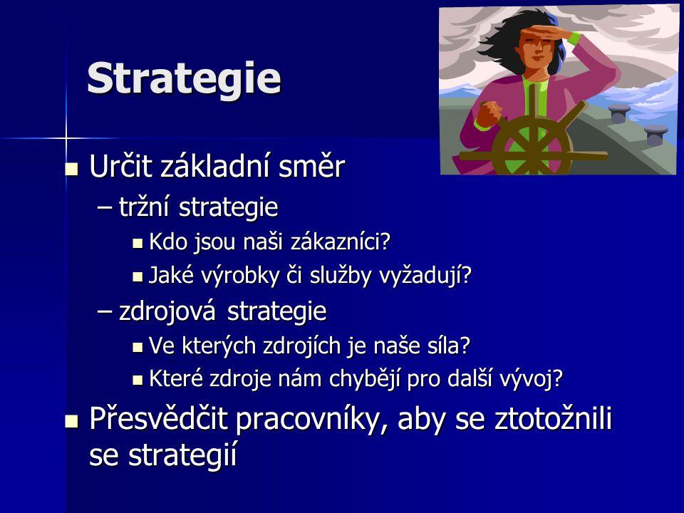 Strategie Určit základní směr