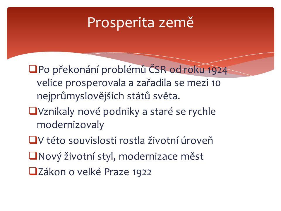 Prosperita země Po překonání problémů ČSR od roku 1924 velice prosperovala a zařadila se mezi 10 nejprůmyslovějších států světa.