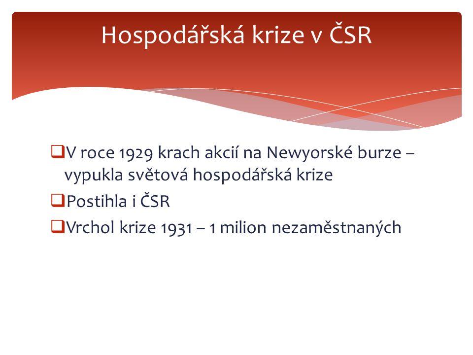 Hospodářská krize v ČSR