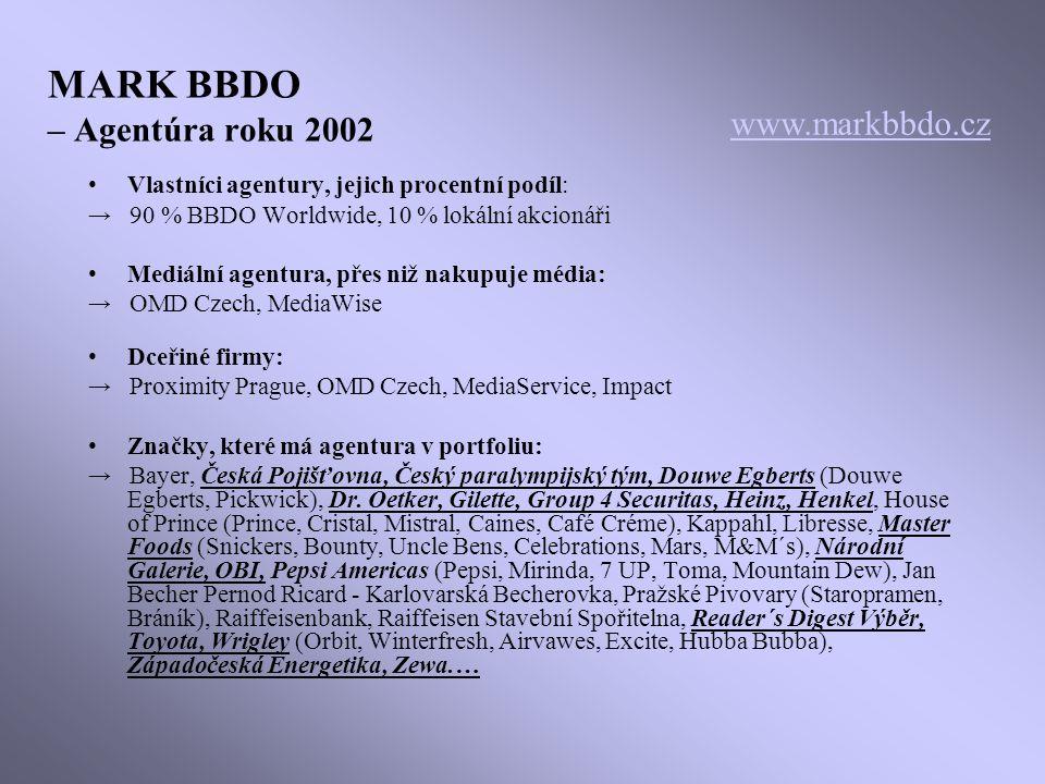 MARK BBDO – Agentúra roku 2002