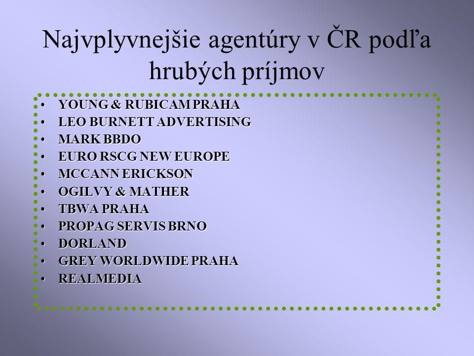Najvplyvnejšie agentúry v ČR podľa hrubých príjmov