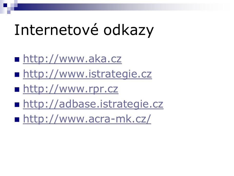 Internetové odkazy http://www.aka.cz http://www.istrategie.cz