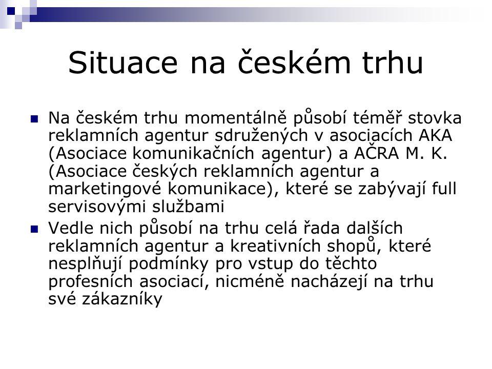 Situace na českém trhu