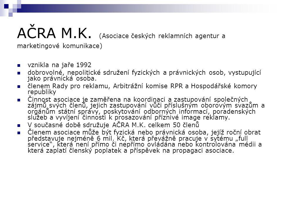 AČRA M.K. (Asociace českých reklamních agentur a marketingové komunikace)