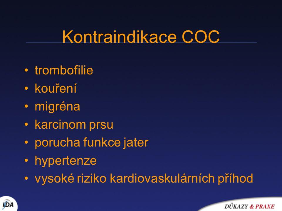 Kontraindikace COC trombofilie kouření migréna karcinom prsu