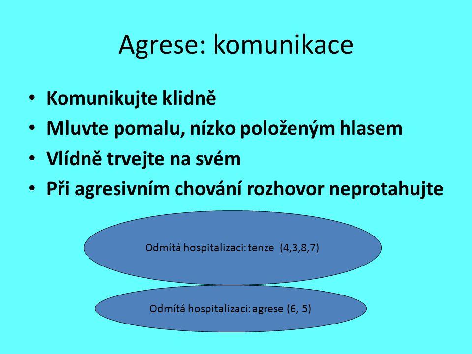 Agrese: komunikace Komunikujte klidně
