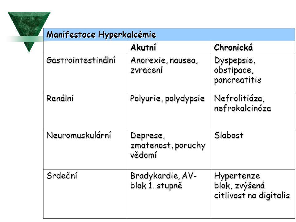 Manifestace Hyperkalcémie