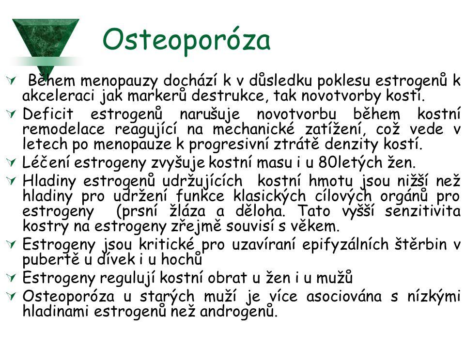 Osteoporóza Během menopauzy dochází k v důsledku poklesu estrogenů k akceleraci jak markerů destrukce, tak novotvorby kostí.