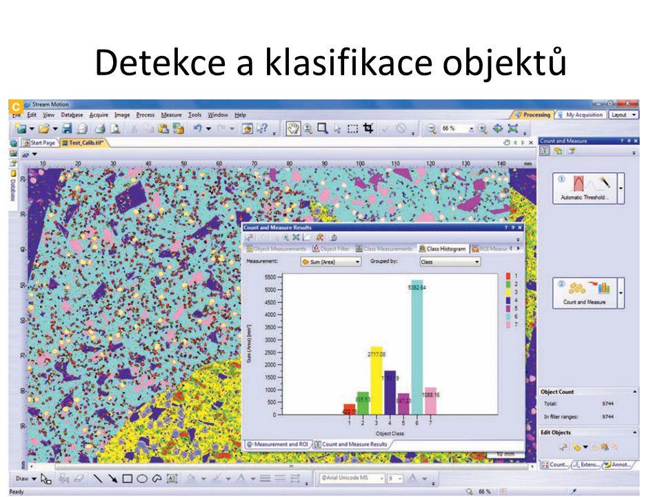 Detekce a klasifikace objektů