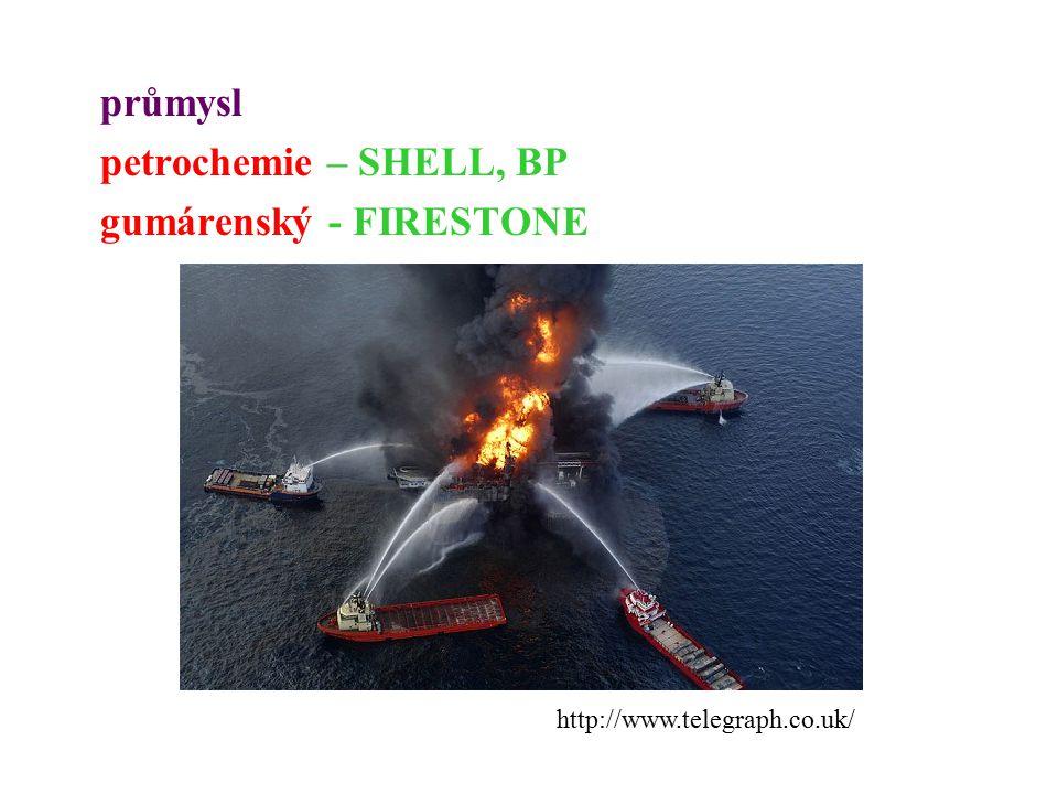 průmysl petrochemie – SHELL, BP gumárenský - FIRESTONE
