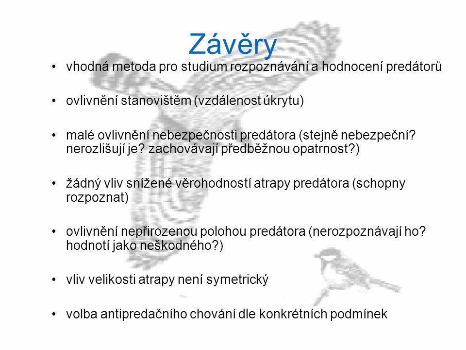 Závěry vhodná metoda pro studium rozpoznávání a hodnocení predátorů