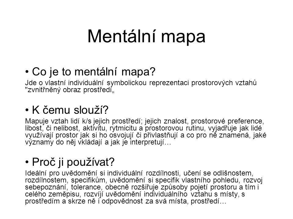 Mentální mapa Co je to mentální mapa K čemu slouží Proč ji používat