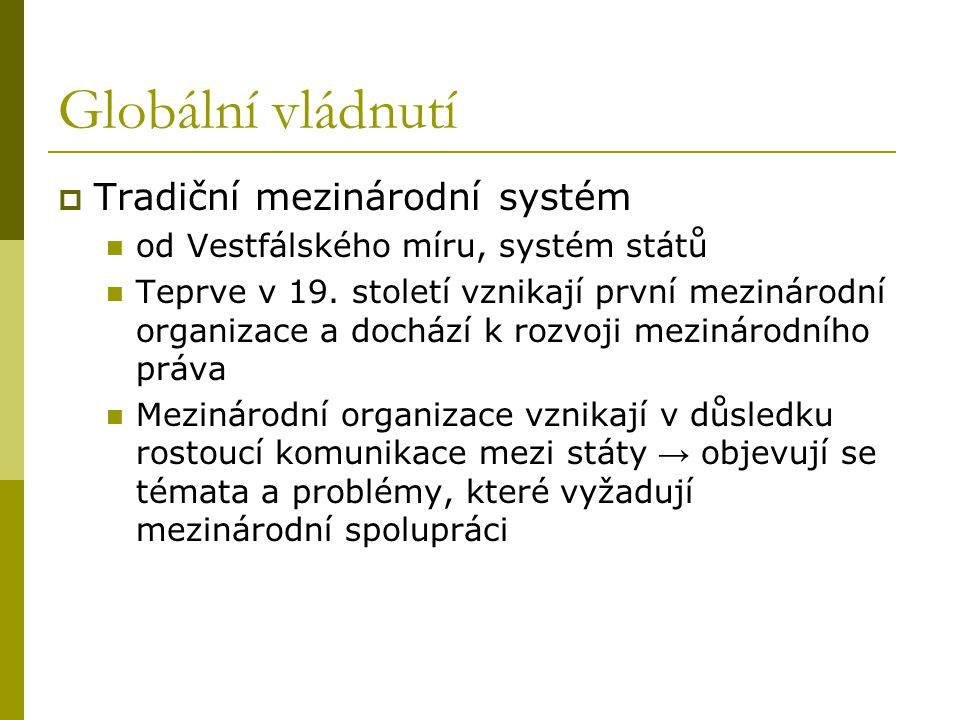 Globální vládnutí Tradiční mezinárodní systém